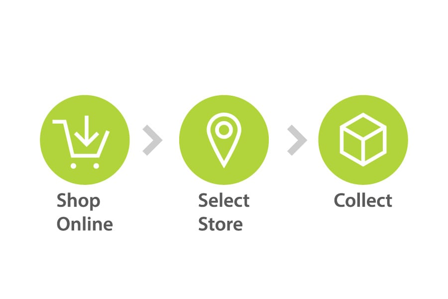 click and collect instructions