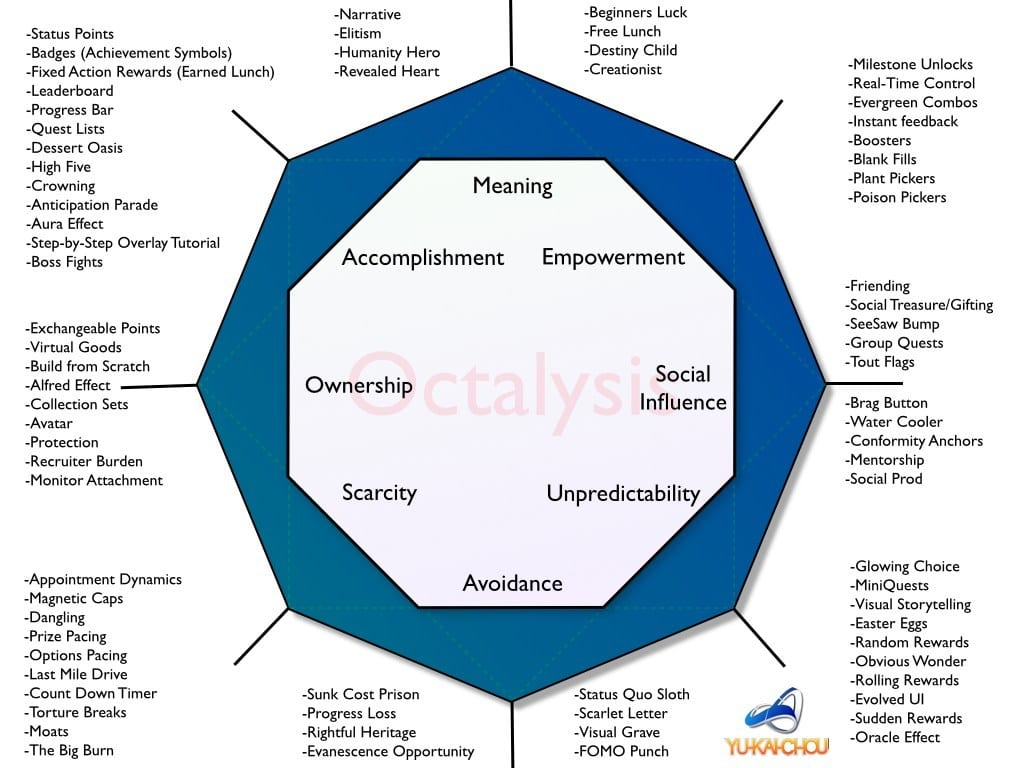 The Octalysis Framework
