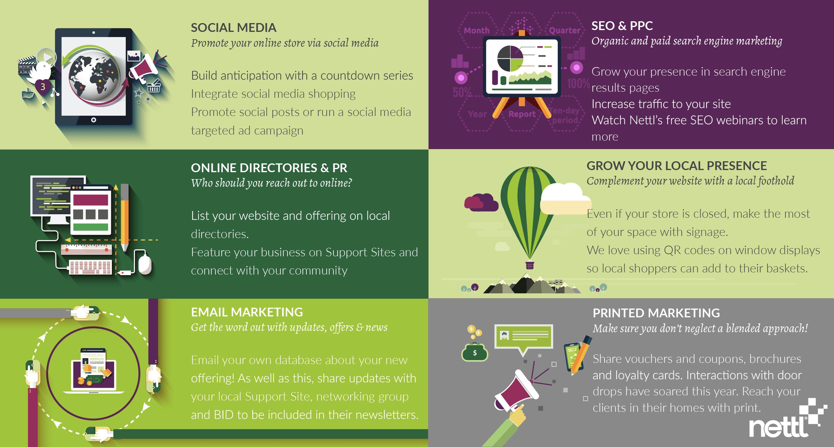 Marketing ideas selling online