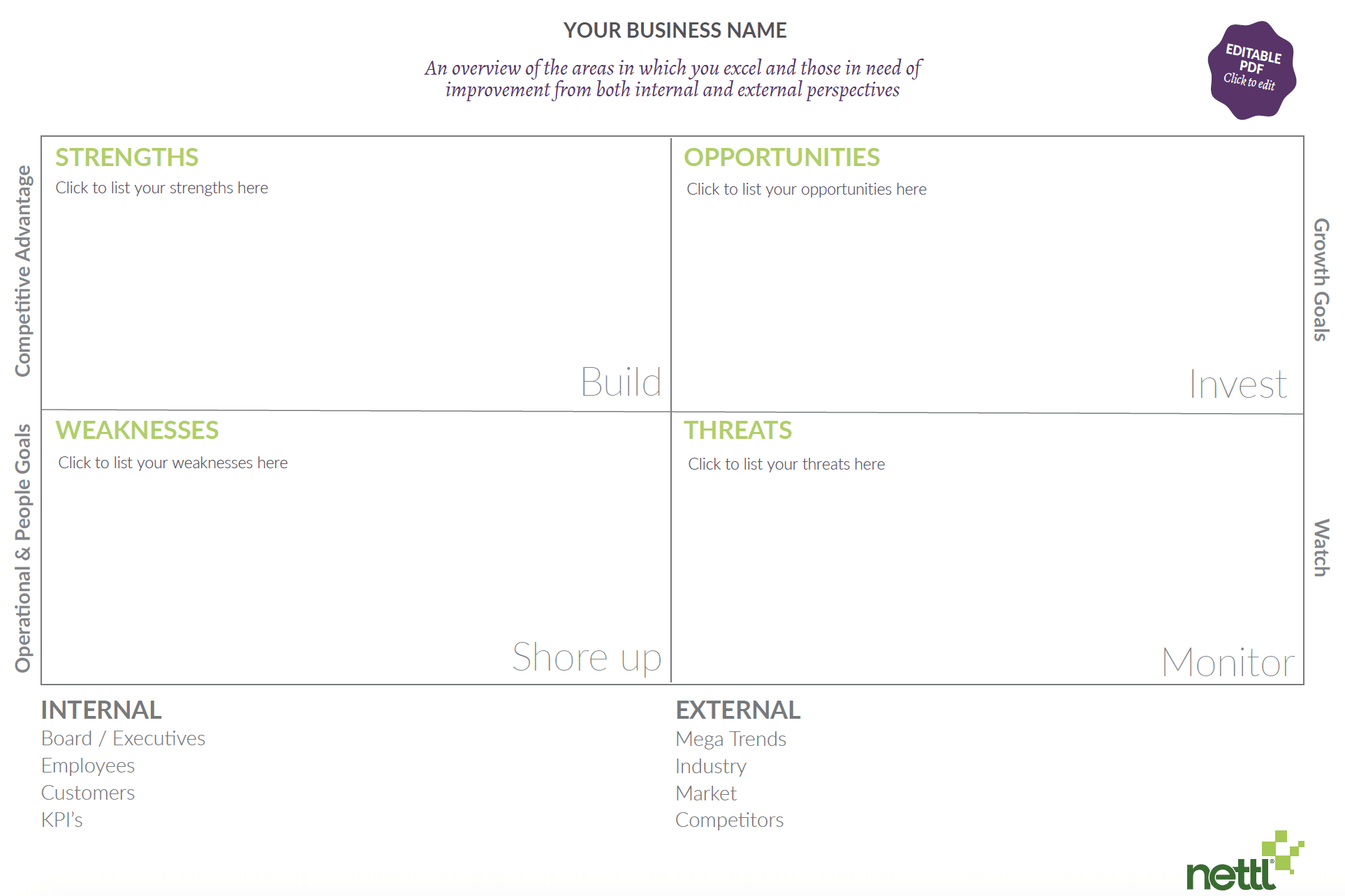 Editable PDF with sections for Strengths Weaknesses Opportunities and Threats Marketing SWOT