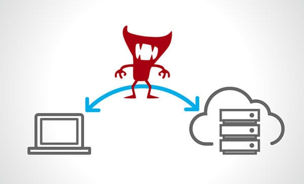 intruder on non secure http connection between laptop and web server